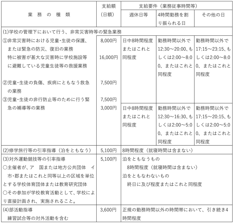 滋賀 共済 組合 公立 支部 学校